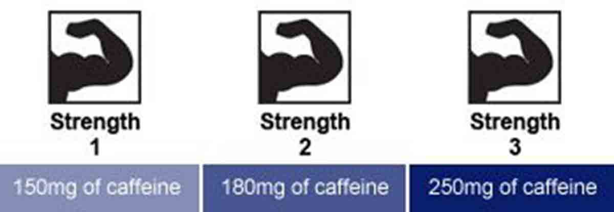 Re:Active caffeine content